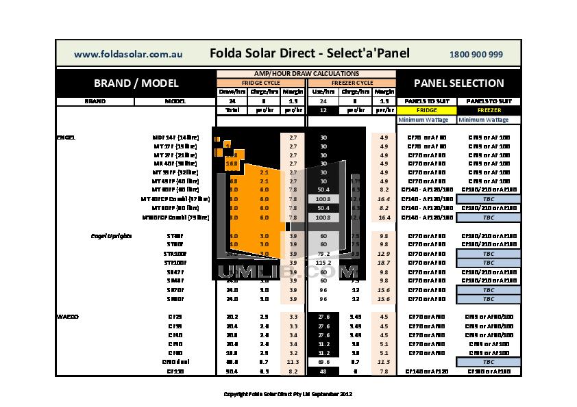 pdf for Engel Freezer SR90F manual