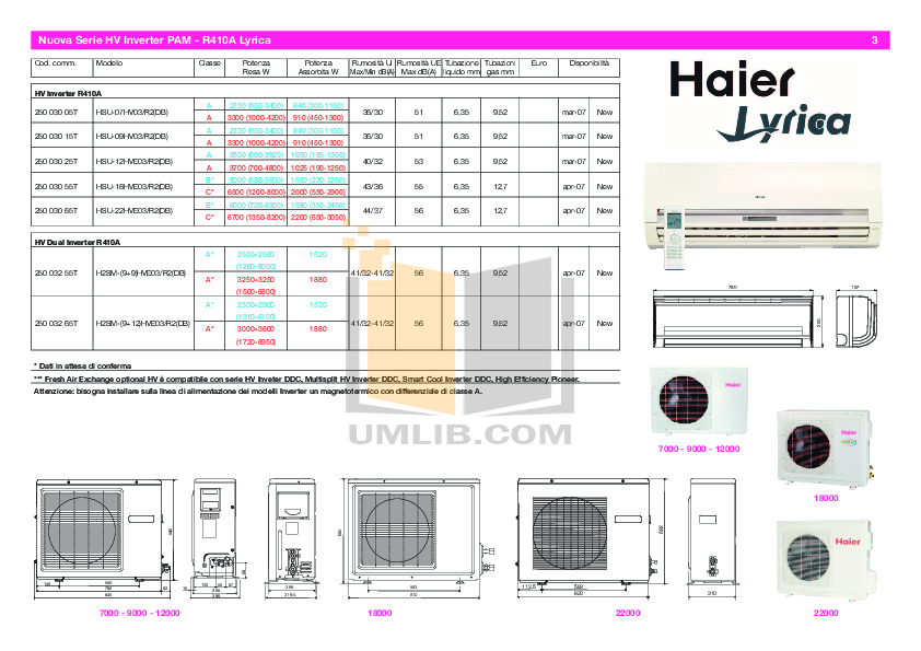 Haier Air Conditioner hwr10xc6 Manual on