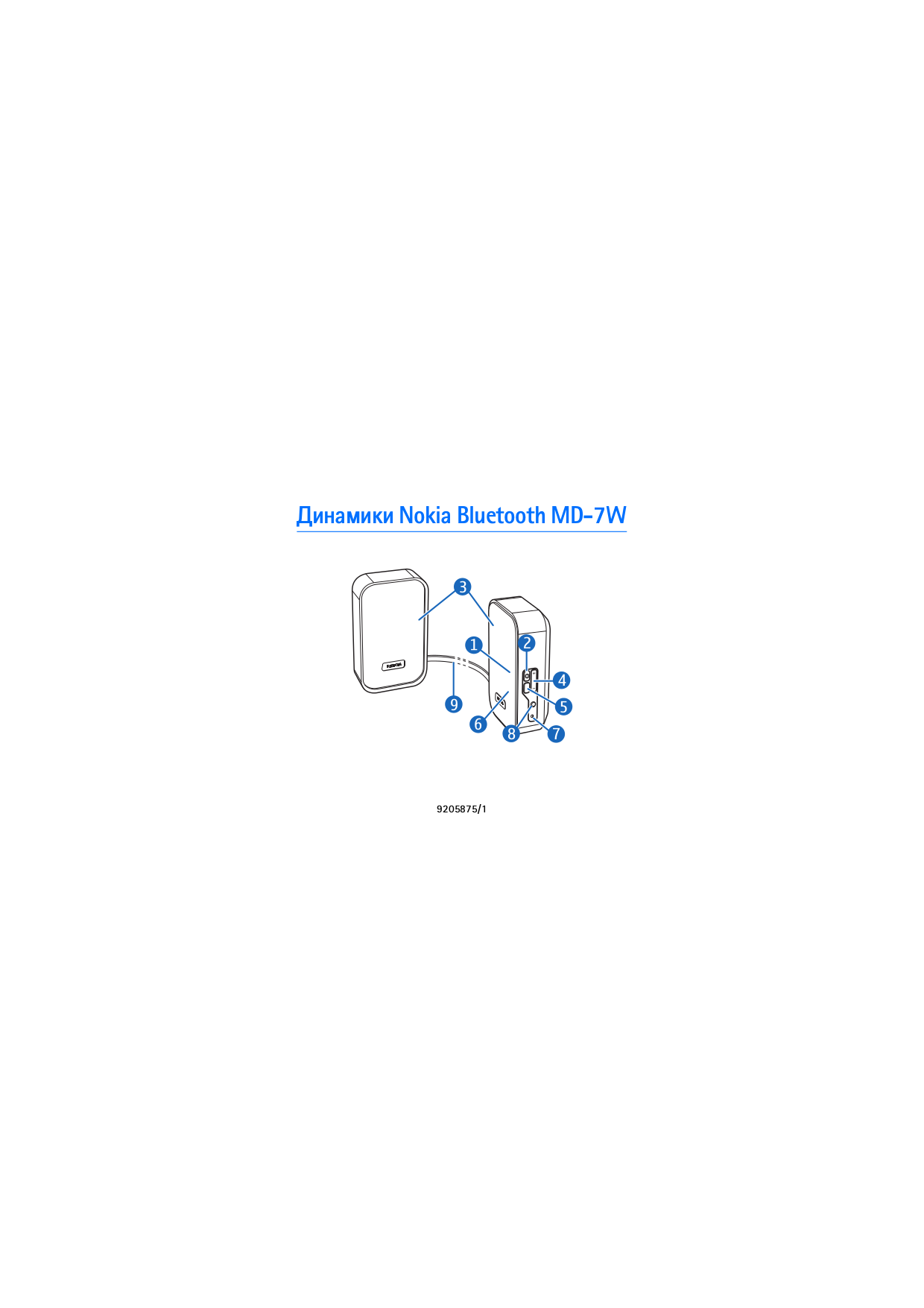 pdf for Nokia Speaker MD-7W manual