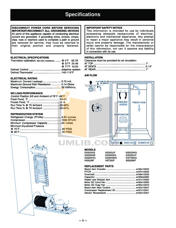 Ge Washer model Wjre5500g1ww Manual