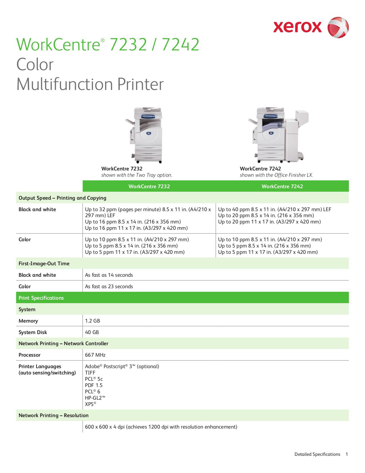 Xerox 7242 Service manual