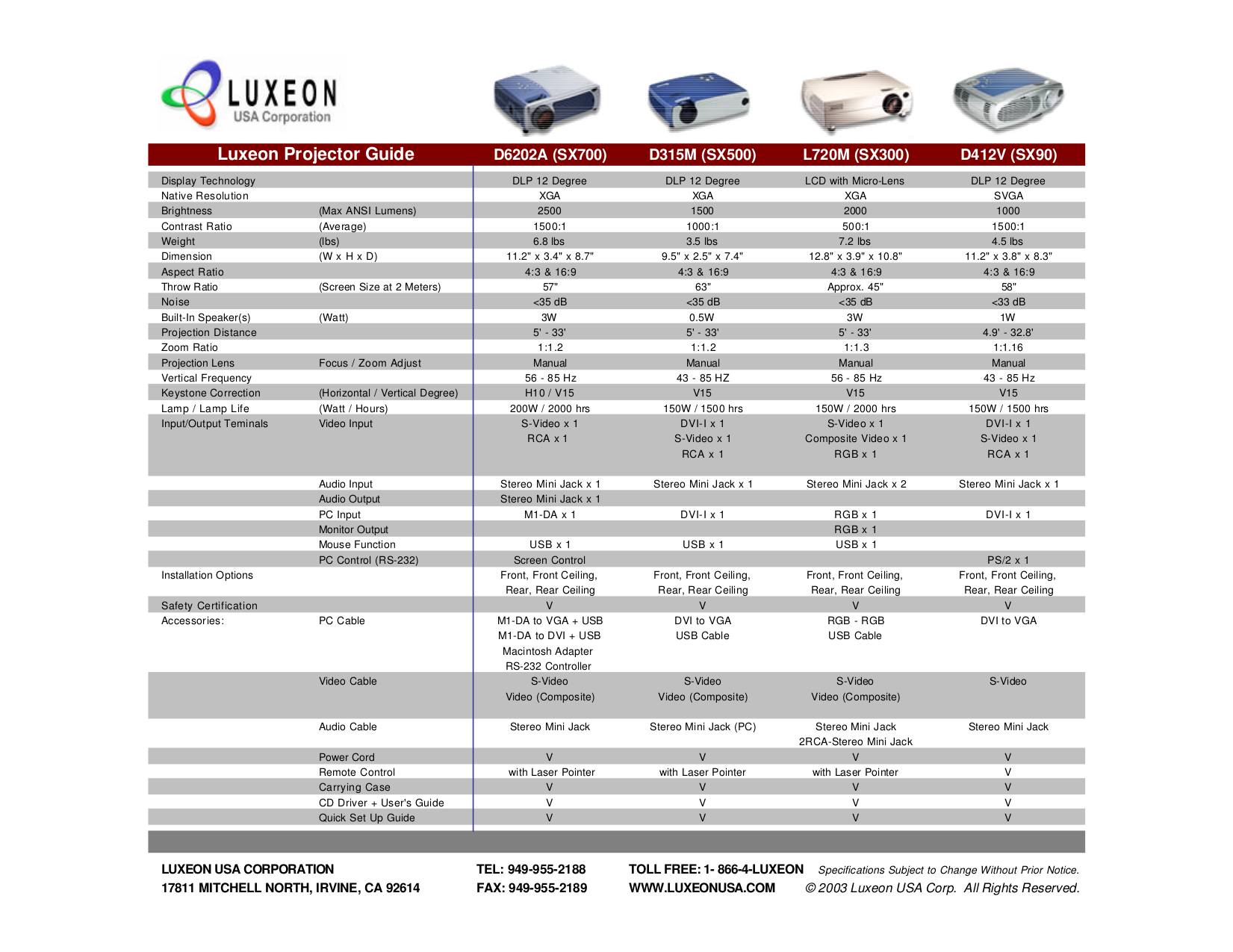 pdf for Luxeon Projector D315M manual